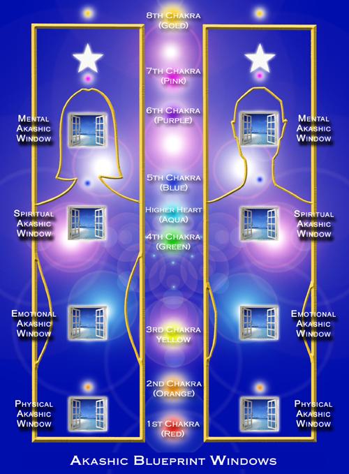 Akashic_Blueprint_PNG